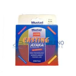 Casting Ayaka