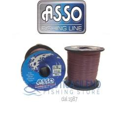 Asso Casting