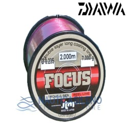 Focus Red Line Fassa
